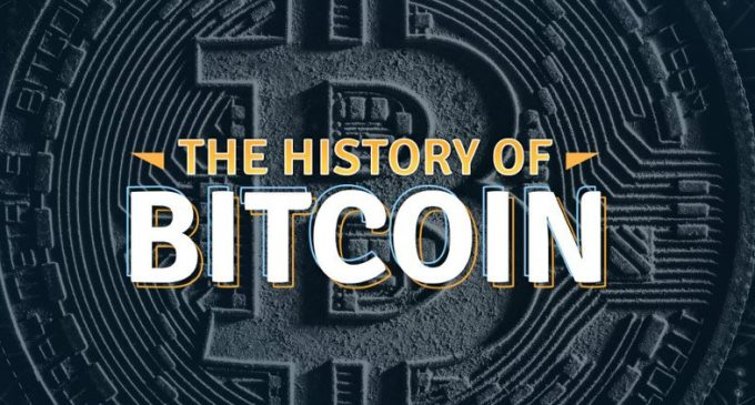 History of Bitcoin in a Nutshell