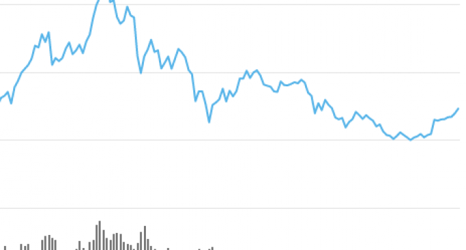 Cryptocurrency Market Cap Rises Again
