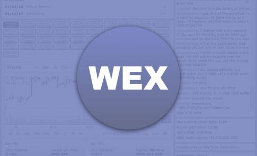 Wex Review