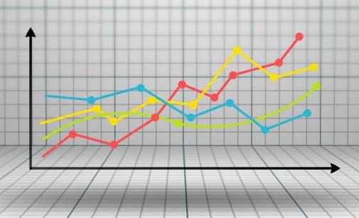 Weekly Crypto Analysis July 9-15, 2018
