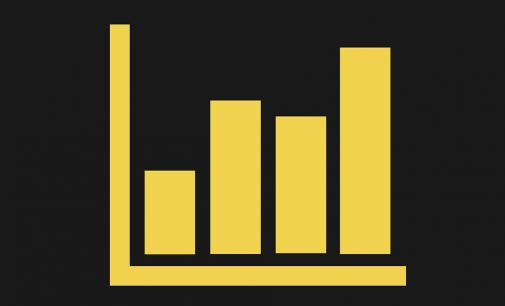 Weekly Crypto Analysis April 8-14, 2019