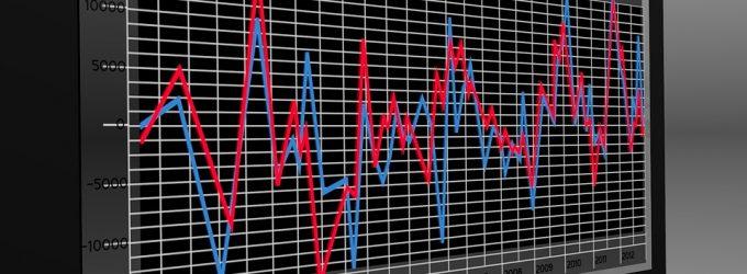 Weekly Crypto Analysis July 15-21, 2019