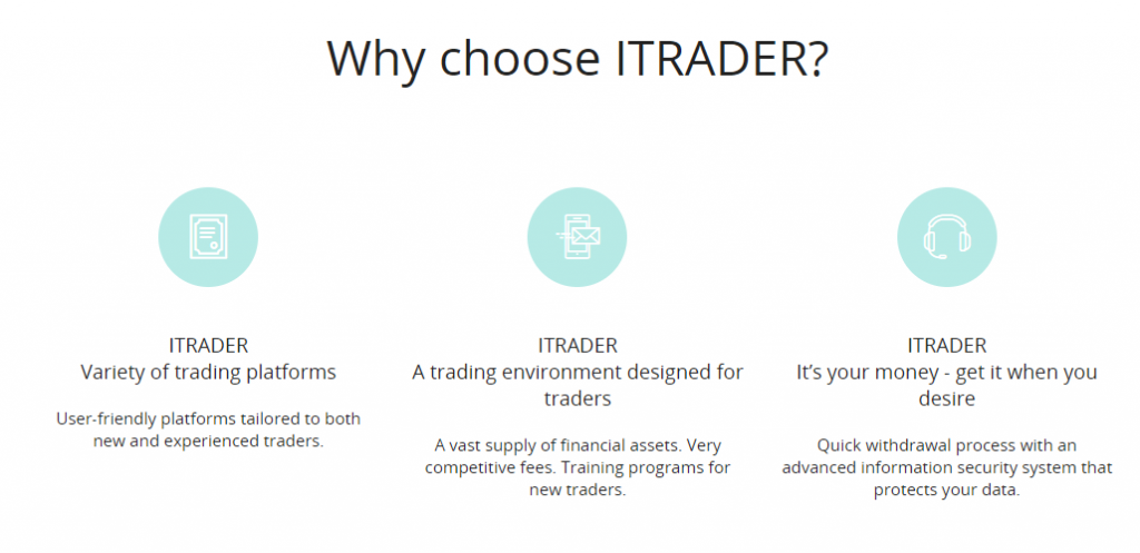 ITRADER features