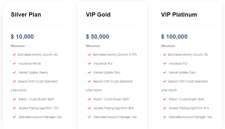Coinrise Account types