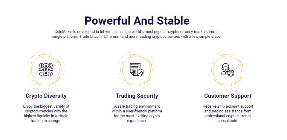 Coinmaxis crypto trading features