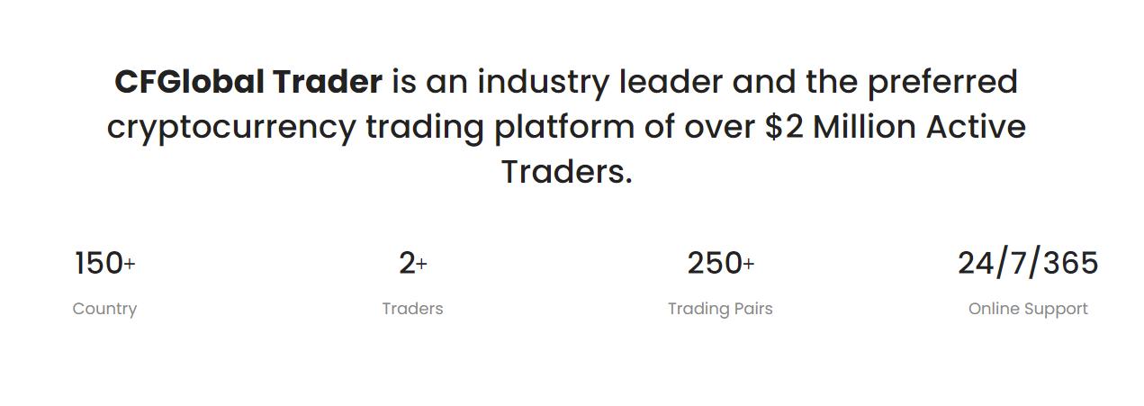 CFGlobal Trader benefits