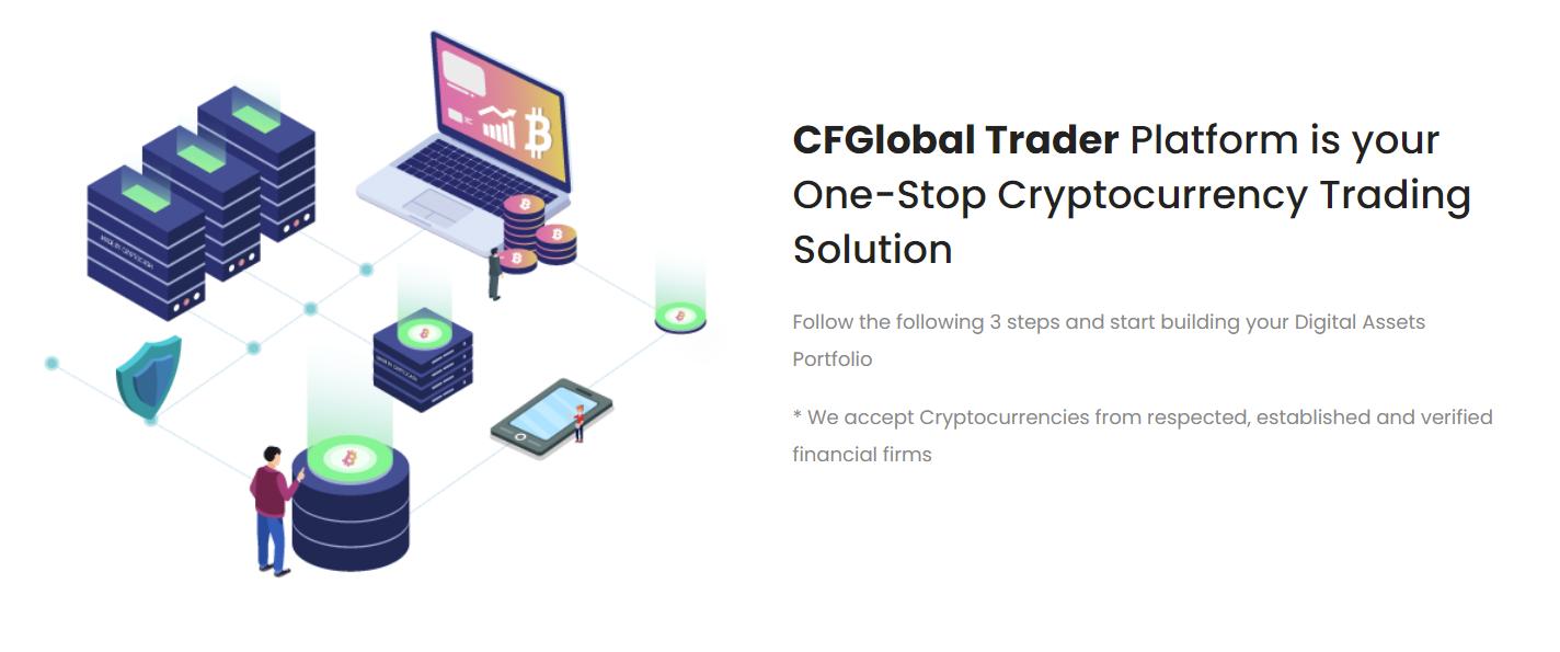 CFGlobal Trader platform
